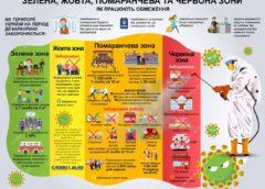 З 19 жовтня – Роздільнянський район в помаранчевій зоні