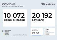 Станом на 29 квітня лабораторно підтверджено 172 випадки COVID-19 у Роздільнянському районі