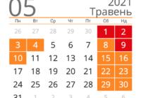 Скільки відпочиватимуть українці у травні 2021 року