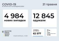 В Роздільнянському районі – 70 випадків захворювання на коронавірус (14-20 травня)