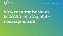 98% ГОСПІТАЛІЗОВАНИХ ІЗ COVID-19 В УКРАЇНІ — НЕВАКЦИНОВАНІ