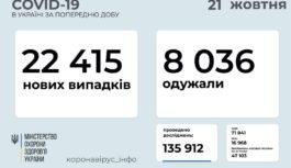 430 нових випадків COVID-19 у Роздільнянському районі з 14 по 21 жовтня